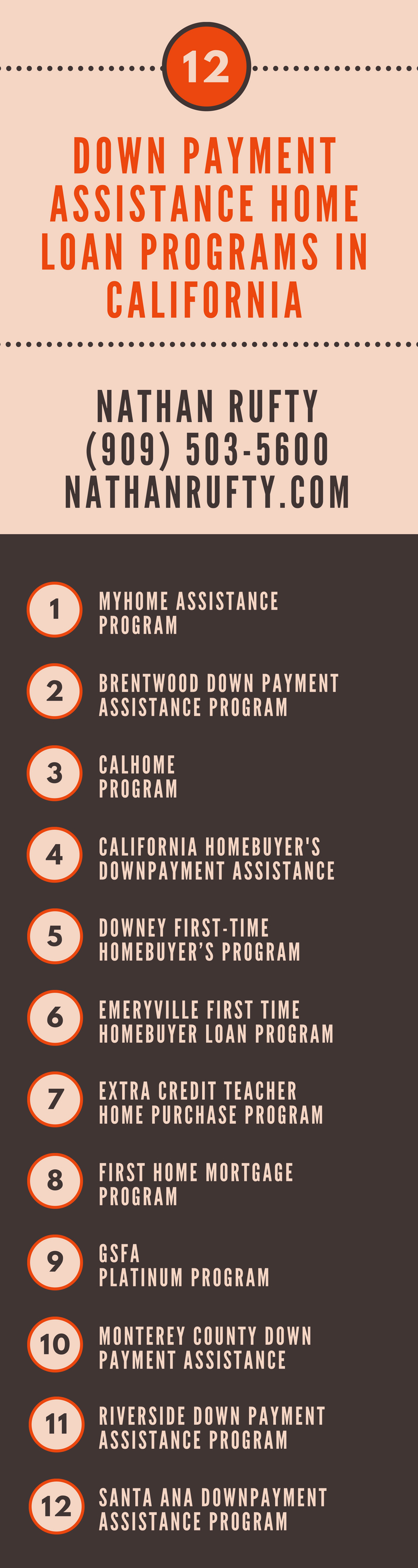 Down Payment Assistance Home Loan Programs in California