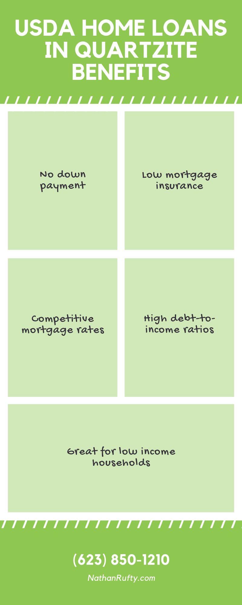 Usda Home Loans >> Purchase And Refinance Home Loan Programs In California And Arizona